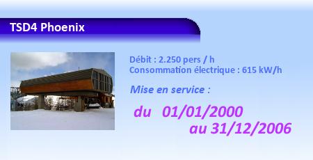http://g.ski.free.fr/Poma/TSD4PHOENIX.png
