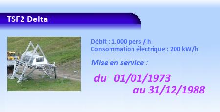 http://g.ski.free.fr/Poma/TSF2DELTA.png